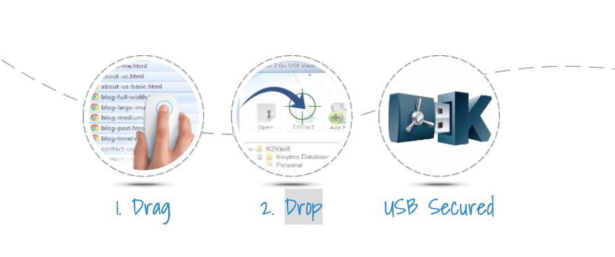 Kruptos 2 Go  - USB Protect