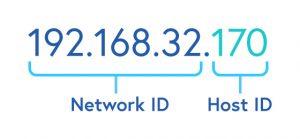Kruptos Security - IP Address Breakdown details